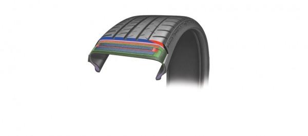Michelin Pilot Super Sport Cutaway